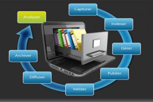 Logiciel de Gestion Electronique des Documents et de Contenus